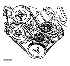 1996 00123152 diagram of bmw 330i engine at nhrt info