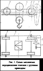Банк Рефератов Реферат Механизмы передвижения подъемно  А Механизмы передвижения с приводными колесами