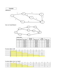 20 Free Critical Path Templates Ms Word Excel Pdf