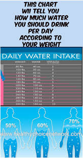 Chart Drink Water Daily Weight Water Intake Chart