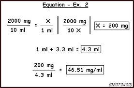 Conversion Chart Mg To Ml Calculator Calculations Quantities Dilutions And Concentrations