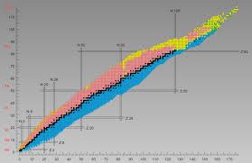 Bechtel Chart Of The Nuclides Chart Of Nuclides Introduction The Chart Of The Nuclides