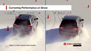 Toyota Sienna vs Honda Odyssey vs Chrysler Town & Country vs Jeep ...
