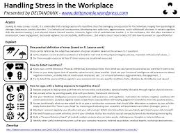 Workplace Stress Management From Dusk Till Dawn Why Managers Need A Stress Management