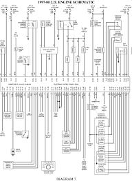 2003 Chevrolet Cavalier Fuse Box - Wiring Diagrams