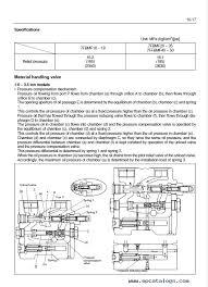 electric forklift wiring diagram pdf find wiring diagram \u2022 TCM Fork Lift Parts Manual toyota 7 fbmf16 50 electric forklift trucks pdf manuals rh epcatalogs com komatsu forklift wiring diagrams yale forklift parts diagram