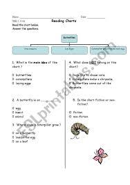 English Worksheets Tek 1 10b Reading A Chart