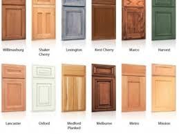 Great Good Kitchen Cabinet Door Styles 17 Home Decor Ideas With Kitchen Cabinet  Door Styles Amazing Design