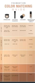 Glo Minerals Colour Chart Foundation Color Matching Guide Foushee Salonspa