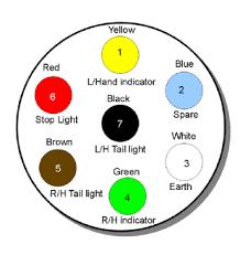 wiring diagram trailer lights 7 pin south africa iron blog trailer wiring diagram 7 pin at Trailer Diagram Wiring