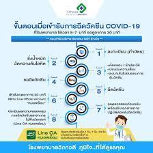 ขั้นตอนเมื่อเข้ารับการฉีดวัคซีน COVID-19