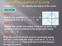 identify the radius of the circle
