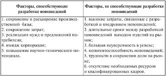 Лекция № Ключевые факторы антикризисного управления  Инновационный потенциал предприятий его роль в антикризисном управлении