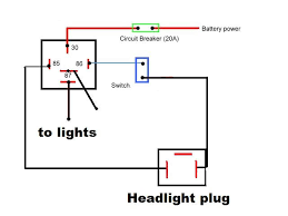 wiring diagram for a relay the wiring diagram wiring diagram for relay spotlights wiring wiring diagrams wiring diagram
