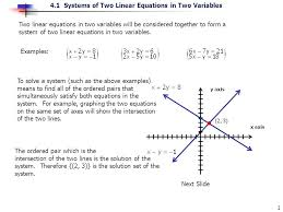 the ordered pair which is find xy solution equation solutions to linear equations
