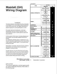 mazda 6 gh wiring diagram 2008 auto repair manual forum year 2008 genre wiring diagrams publisher mazda motor corporation format pdf number of pages 693 quality scanned pages language auto book