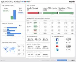marketing dashboard template. Marketing Dashboards Reports for Social SEO Ads Web