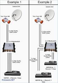 directv swm 5 lnb dish wiring diagram car of 8 direct a and receiver directv swm 8 wiring diagram fresh awesome genie mini 10