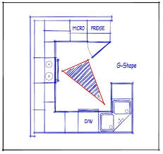 Changing Your Kitchen Layout