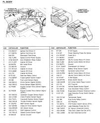 2005 dodge neon wiring diagram wiring diagram and hernes 04 dodge neon fuse diagram wiring diagrams