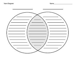 Typable Venn Diagram Template Venn Diagram Printable Worksheet Fun And Printable