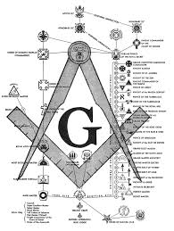 Organizational Chart Symbols Meanings 17 Problem Solving Freemason Organization Chart