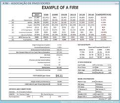 free cash flows example discounted cash flow