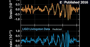 Scientists Chirp Excitedly for LIGO, Gravitational Waves and Einstein - The  New York Times