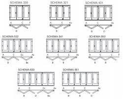 bifold door possible opening schemes