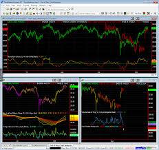 Interactive Brokers Technical Analysis Screener Support