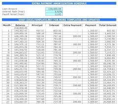 amortization function excel loan amortization schedule excel 2013 llibres club
