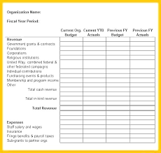 Sample Budget For Non Profit Organization Business Budget Template Excel Annual Non Profit Spreadsheet