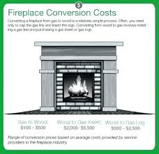 cost of gas fireplace insert wriggels com