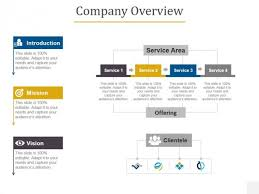 Company Overview Templates Company Overview Template 1 Ppt Powerpoint Presentation