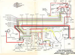 evinrude ignition switch wiring diagram annavernon 1973 evinrude 25 hp wiring diagram automotive diagrams