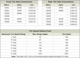 Motorcycle Tire Tube Size Chart Motorcycle Tire Size Chart Conversion Metric To Inches Www