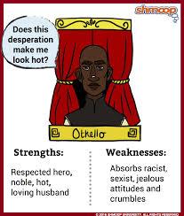 Othello In Othello