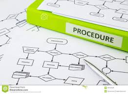 Procedure Flow Chart Template Word Procedure Decision Manual And Documents Stock Photo Image