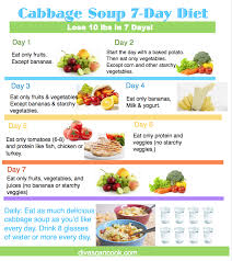 Fruit And Vegetable Diet Chart For Weight Loss Non Veg Diet Chart For Weight Loss In 7 Days Www
