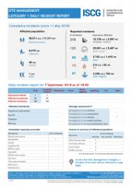 Bangladesh Site Management Category 1 Daily Incident Report 7