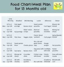 Food Chart For 21 Month Old Baby 75 Best Baby Images In 2019 Baby Food Recipes Food Charts