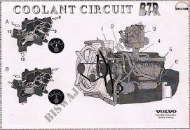 volvo br wiring diagram volvo wiring diagrams online volvo b r wiring diagram