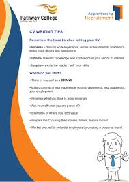 Writing A Cv Custom Paper Plates Printed Write Resume Online For Free College