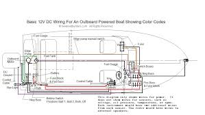 boat wiring diagram outboard boat wiring diagrams online boat building standards basic electricity wiring your boat