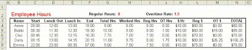 Excel Overtime Formula Working With Times Example Page