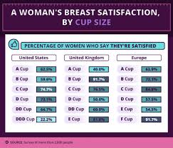 Women ideal measurement for boobs