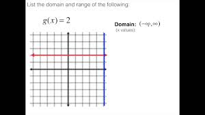 domain and range horizontal line