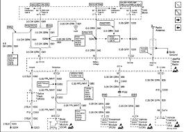 98 s10 blazer wiring diagram auto wiring diagram 1998 chevy blazer wiring diagram wiring diagram technic 98 s10 blazer wiring diagram
