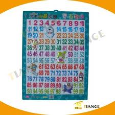 Pvc 3d Embossed Kids Educational Chart Buy 3d Educational Charts 3d Educational Wall Charts Children Educational Flip Charts Product On Alibaba Com