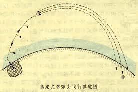 Image result for 中国核武å™ 攻击覆盖美国东西æµ・岸地图